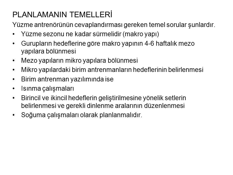 PLANLAMANIN TEMELLERİ