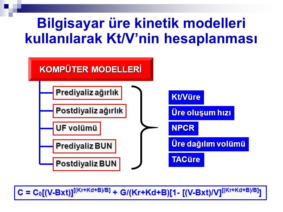 Bilgisayar üre kinetik modelleri kullanılarak Kt/V'nin hesaplanması