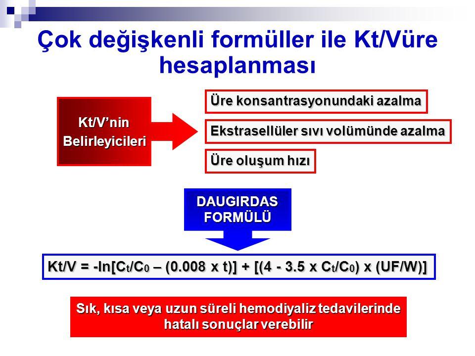 Çok değişkenli formüller ile Kt/Vüre hesaplanması