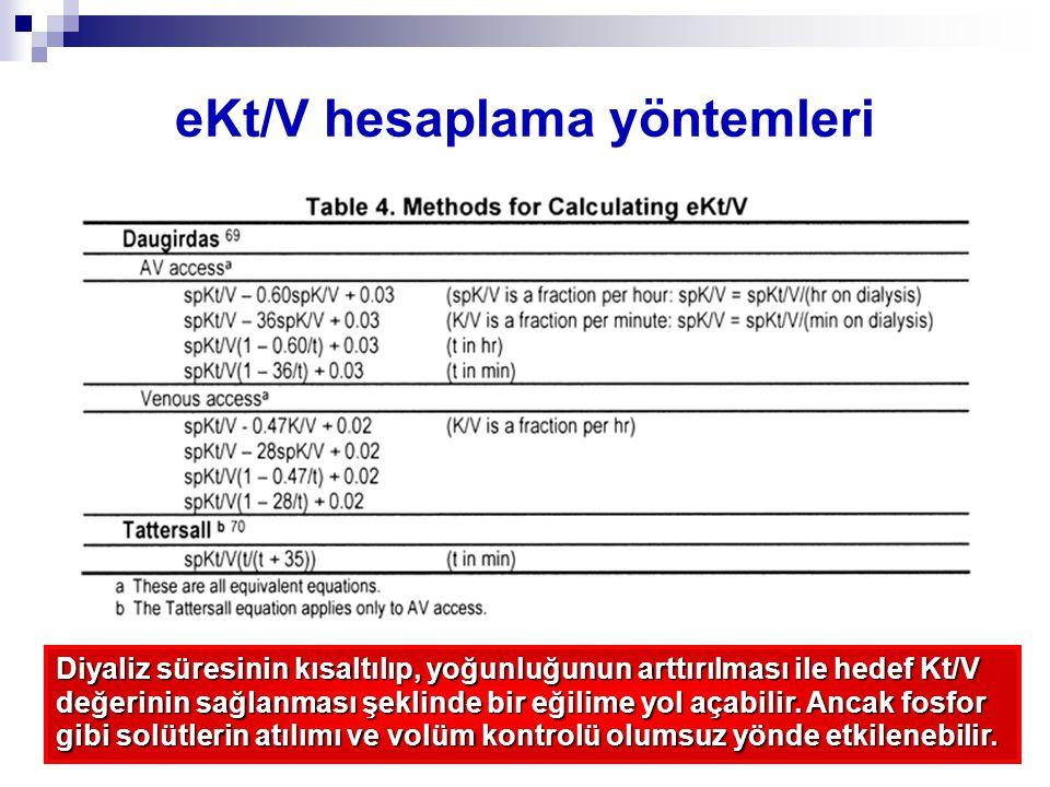 eKt/V hesaplama yöntemleri