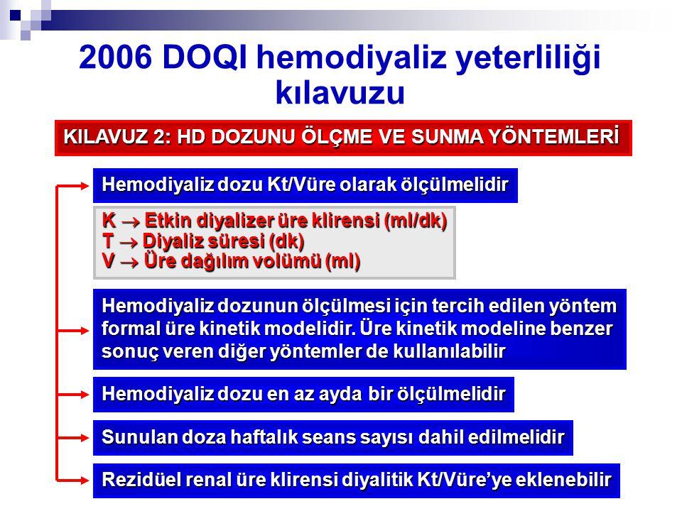 2006 DOQI hemodiyaliz yeterliliği kılavuzu