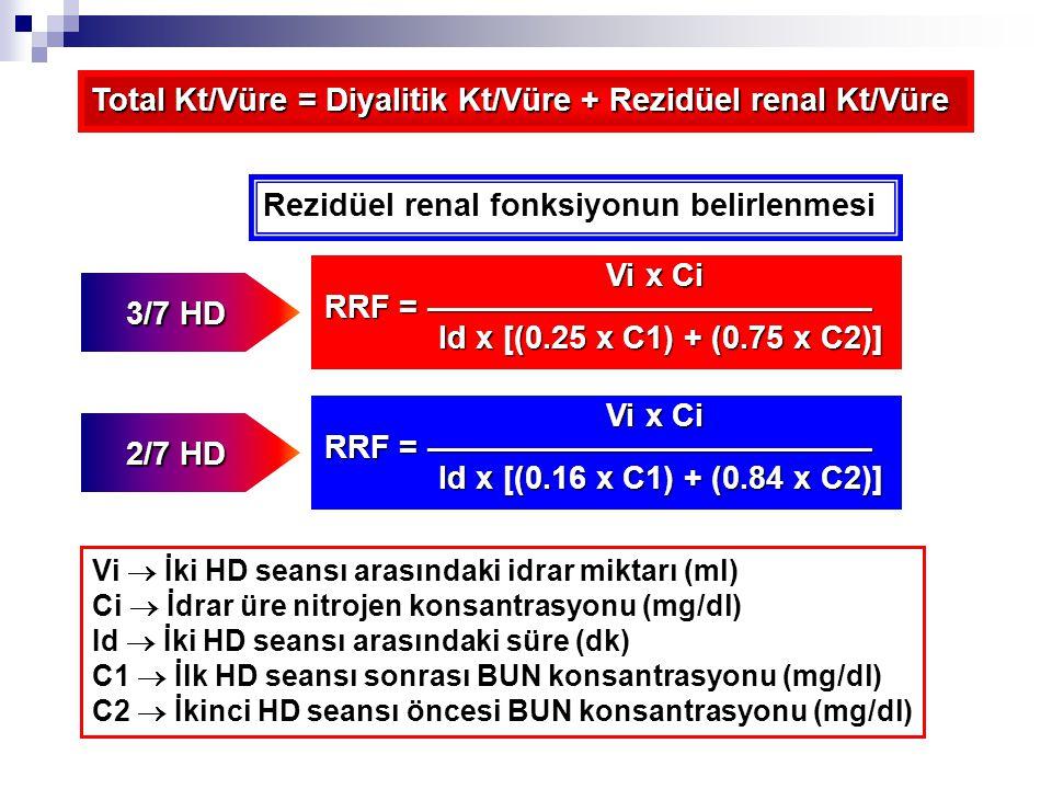 Total Kt/Vüre = Diyalitik Kt/Vüre + Rezidüel renal Kt/Vüre