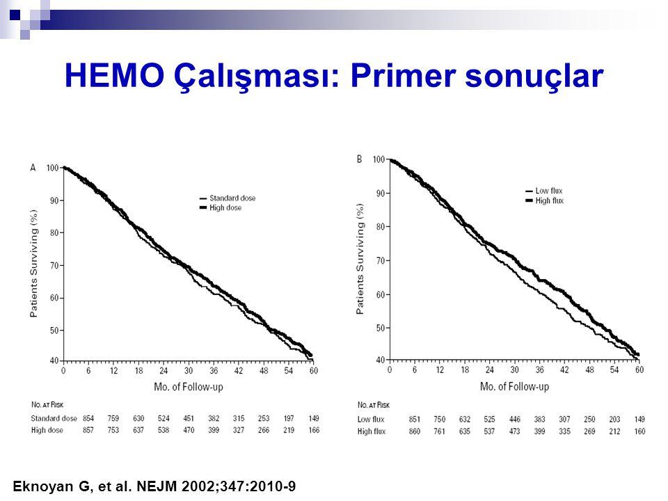 HEMO Çalışması: Primer sonuçlar