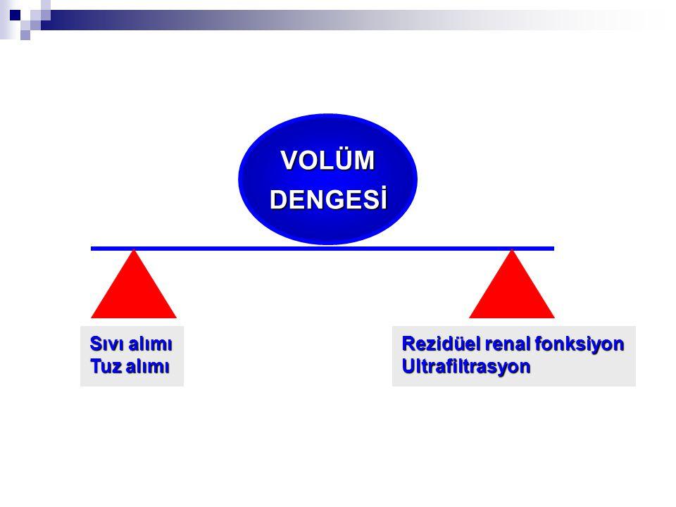 VOLÜM DENGESİ Sıvı alımı Tuz alımı Rezidüel renal fonksiyon