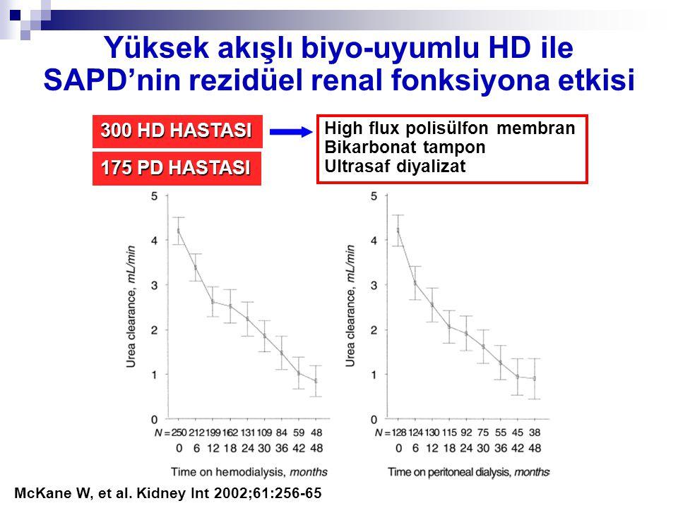 Yüksek akışlı biyo-uyumlu HD ile SAPD'nin rezidüel renal fonksiyona etkisi