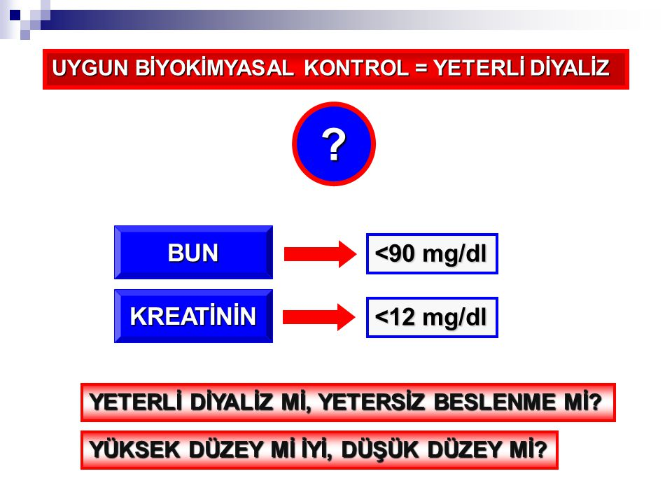 BUN <90 mg/dl KREATİNİN <12 mg/dl