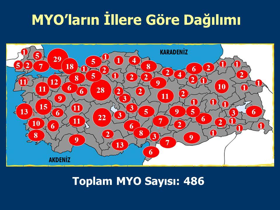 MYO'ların İllere Göre Dağılımı