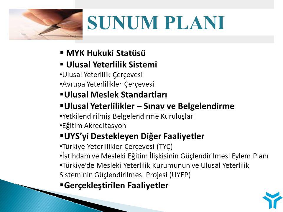 SUNUM PLANI MYK Hukuki Statüsü Ulusal Yeterlilik Sistemi