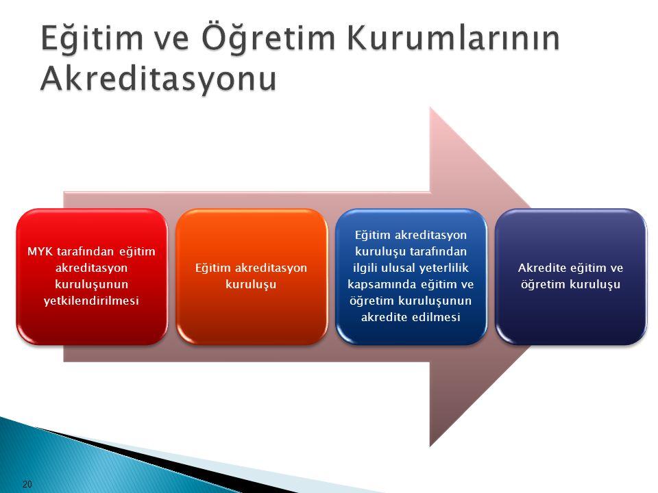 Eğitim ve Öğretim Kurumlarının Akreditasyonu