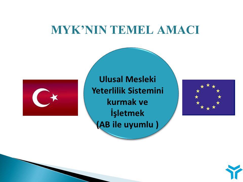 MYK'NIN TEMEL AMACI Ulusal Mesleki Yeterlilik Sistemini kurmak ve