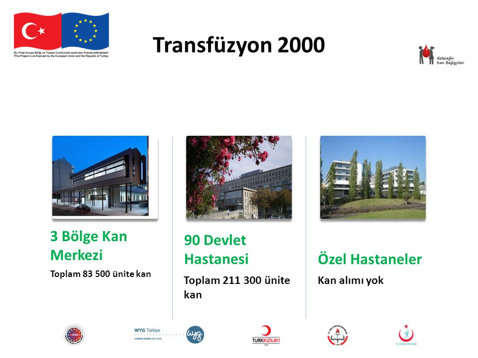 Transfüzyon 2000 3 Bölge Kan Merkezi 90 Devlet Hastanesi