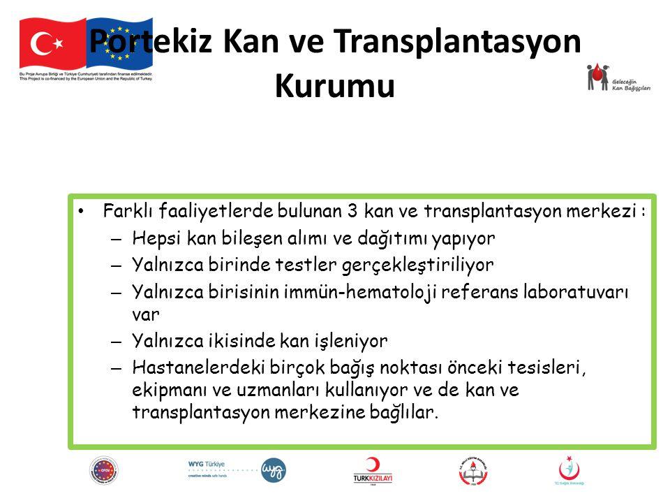Portekiz Kan ve Transplantasyon Kurumu
