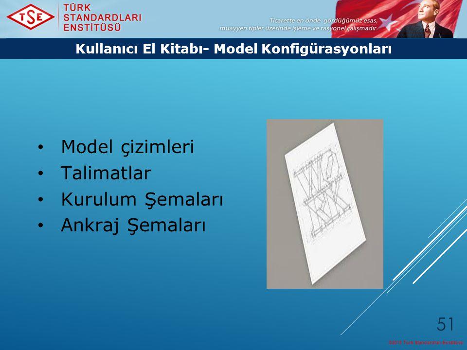 Kullanıcı El Kitabı- Model Konfigürasyonları