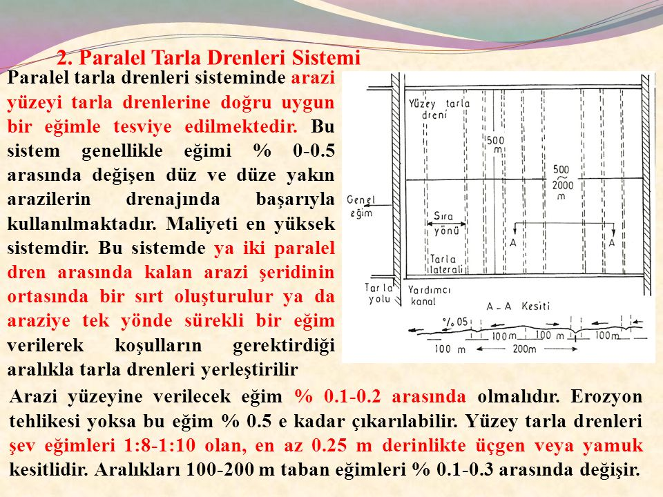 2. Paralel Tarla Drenleri Sistemi