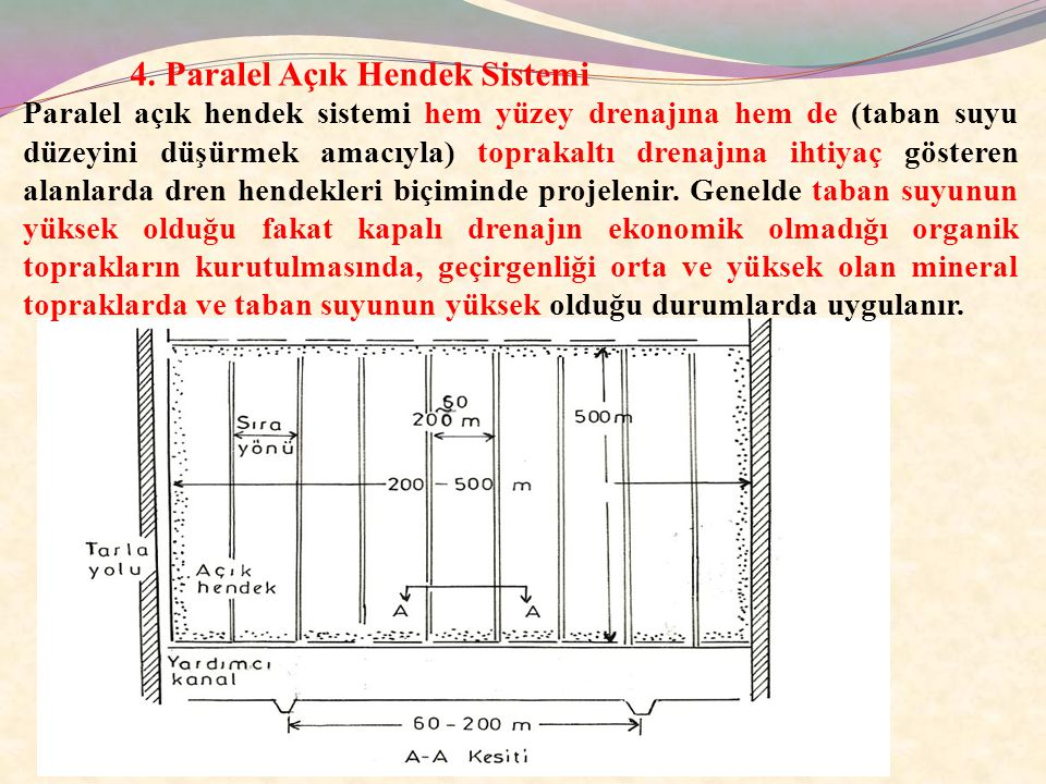 4. Paralel Açık Hendek Sistemi