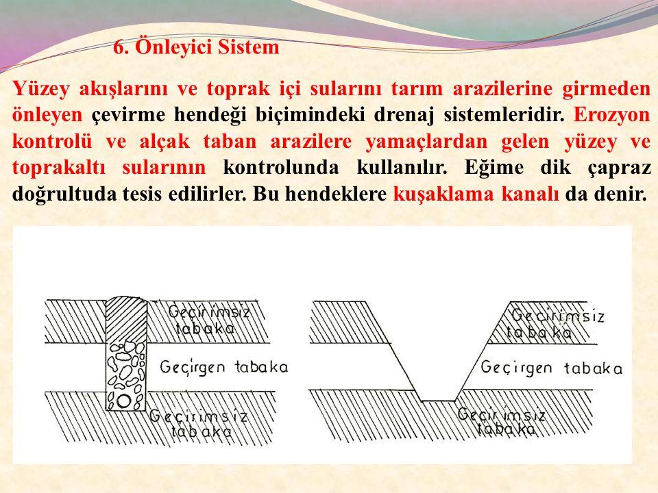 6. Önleyici Sistem