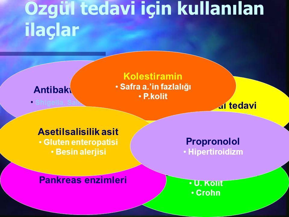 Özgül tedavi için kullanılan ilaçlar