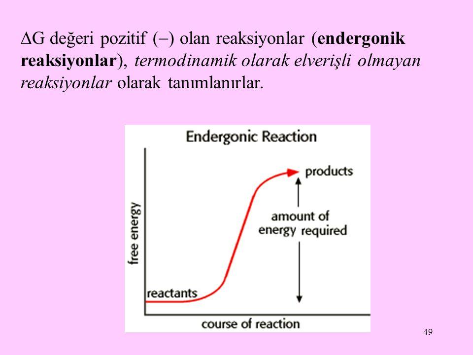 G değeri pozitif () olan reaksiyonlar (endergonik reaksiyonlar), termodinamik olarak elverişli olmayan reaksiyonlar olarak tanımlanırlar.
