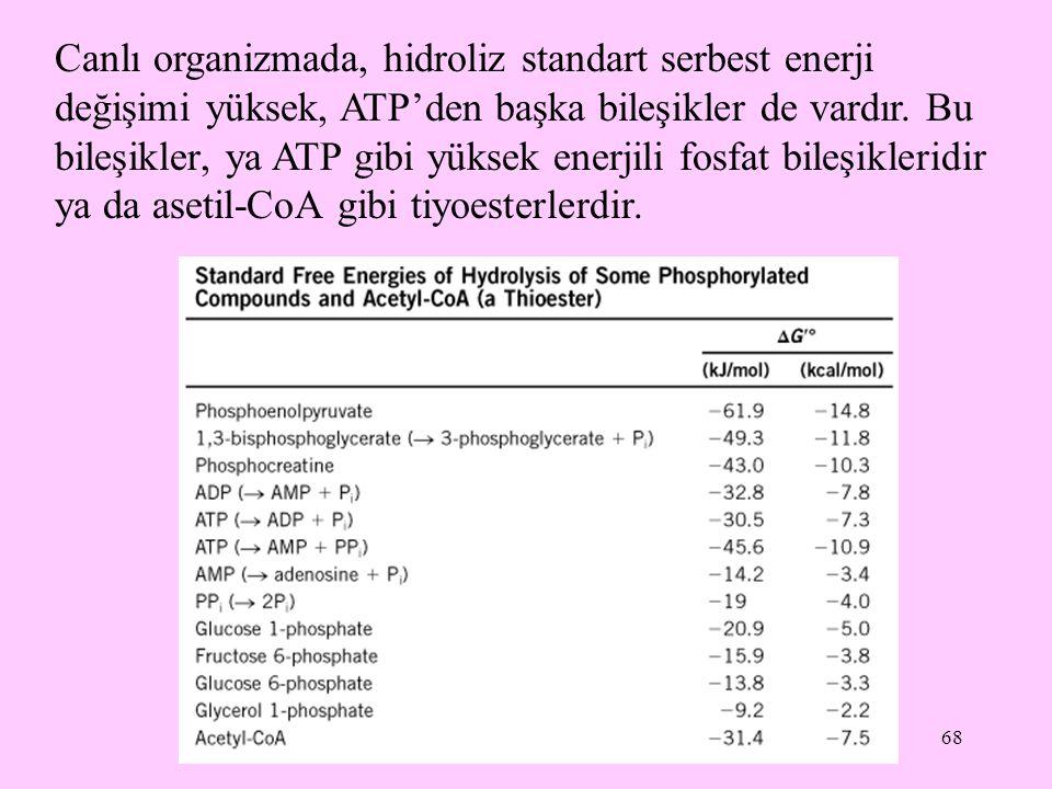 Canlı organizmada, hidroliz standart serbest enerji değişimi yüksek, ATP'den başka bileşikler de vardır.