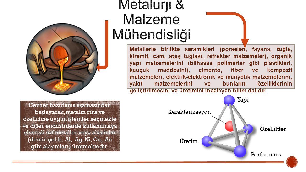 Metalurji & Malzeme Mühendisliği