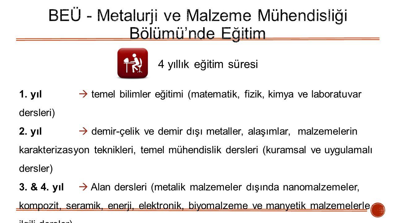 BEÜ - Metalurji ve Malzeme Mühendisliği Bölümü'nde Eğitim
