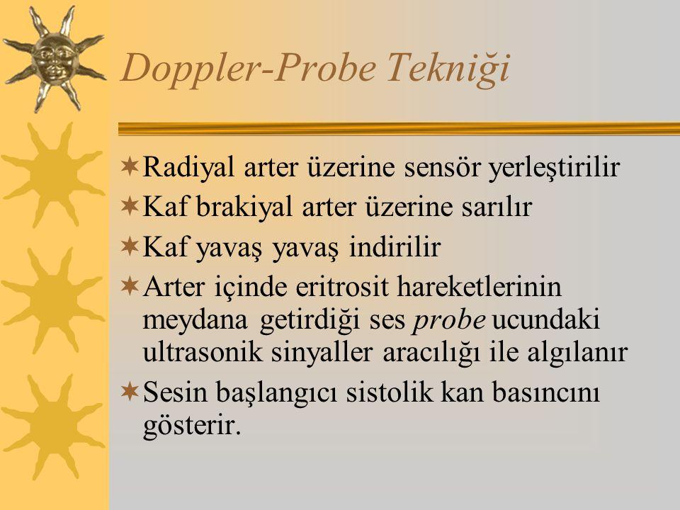 Doppler-Probe Tekniği