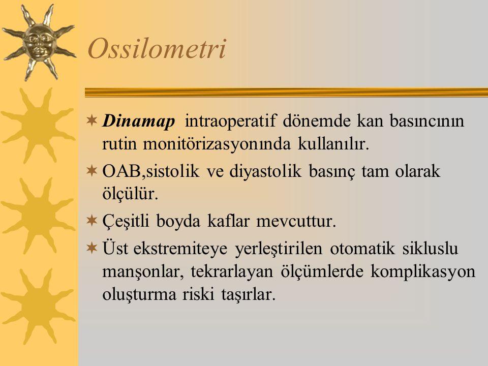 Ossilometri Dinamap intraoperatif dönemde kan basıncının rutin monitörizasyonında kullanılır. OAB,sistolik ve diyastolik basınç tam olarak ölçülür.