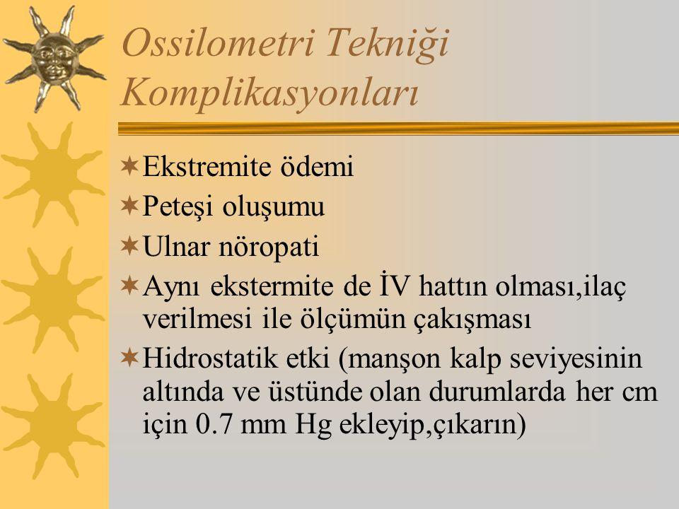 Ossilometri Tekniği Komplikasyonları