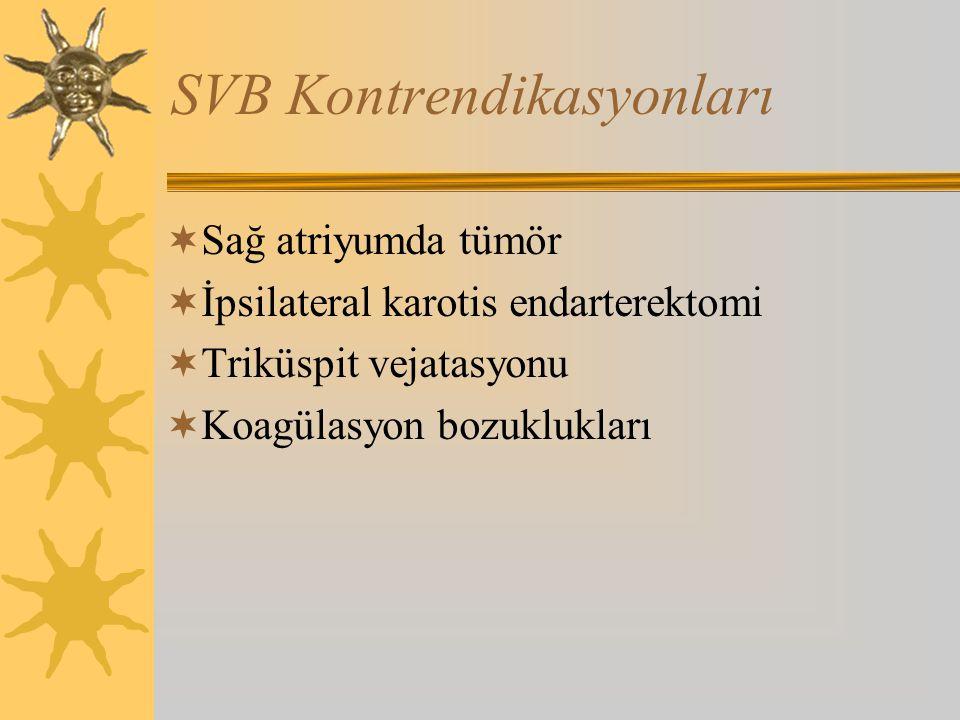 SVB Kontrendikasyonları