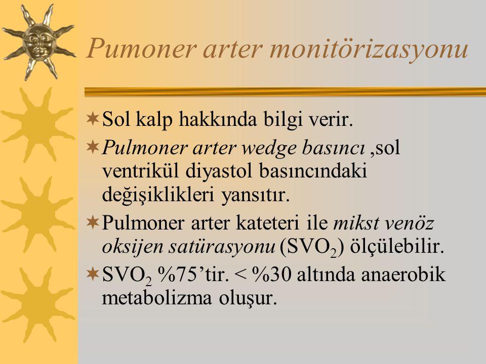 Pumoner arter monitörizasyonu