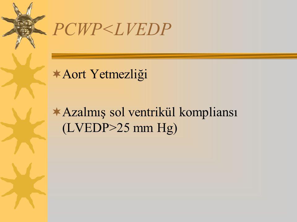 PCWP<LVEDP Aort Yetmezliği