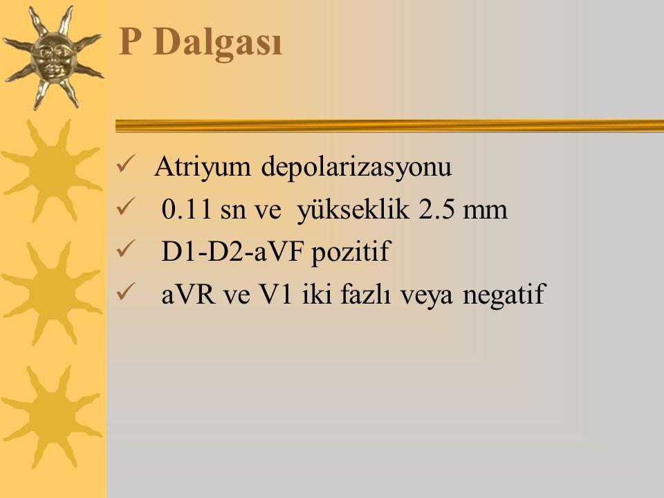 P Dalgası Atriyum depolarizasyonu 0.11 sn ve yükseklik 2.5 mm