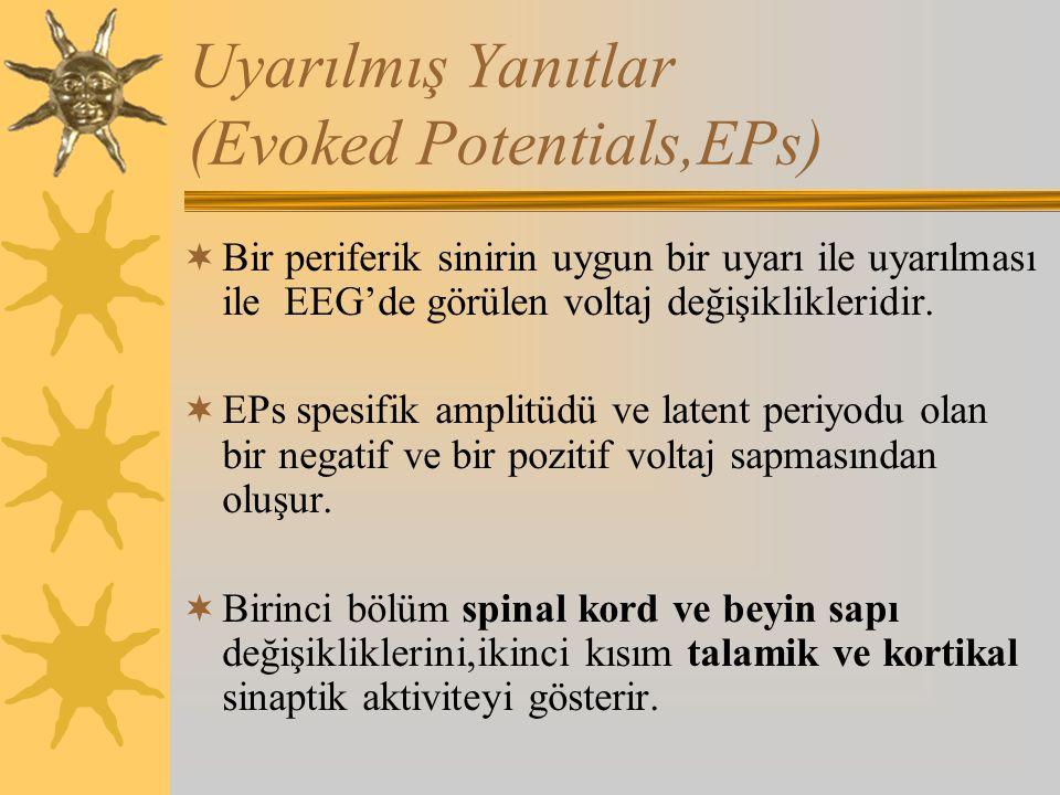 Uyarılmış Yanıtlar (Evoked Potentials,EPs)