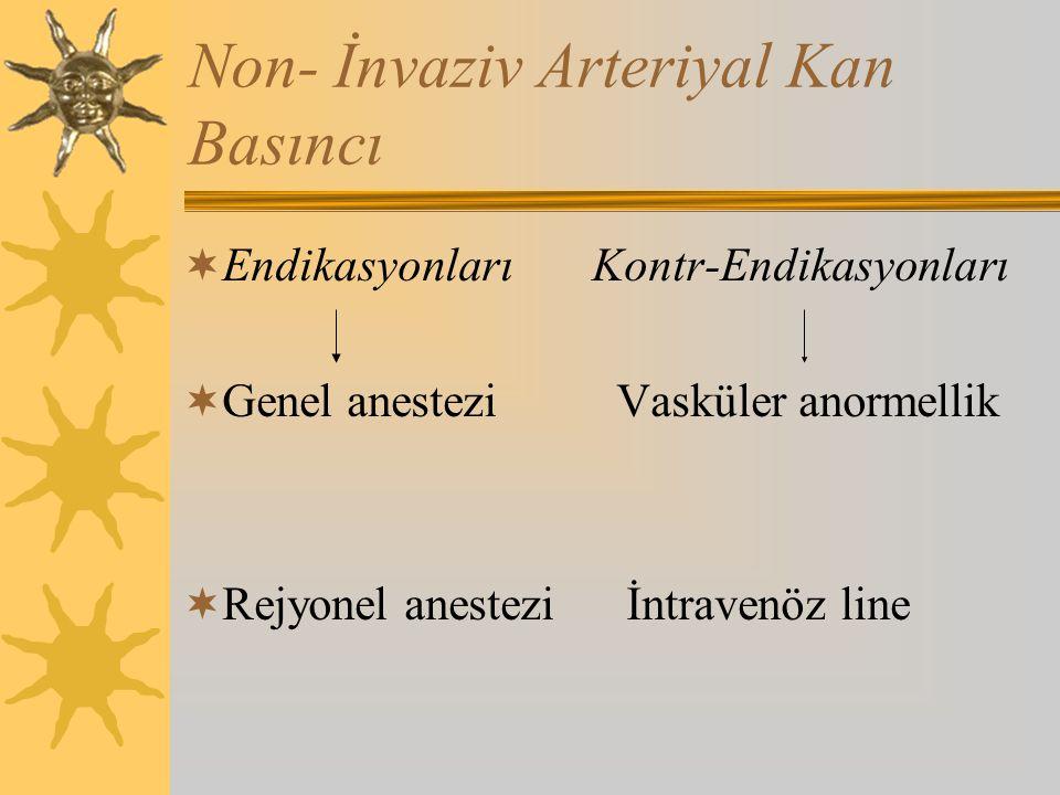 Non- İnvaziv Arteriyal Kan Basıncı