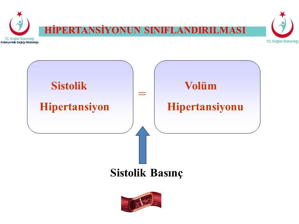 = Sistolik Hipertansiyon Volüm Hipertansiyonu Sistolik Basınç