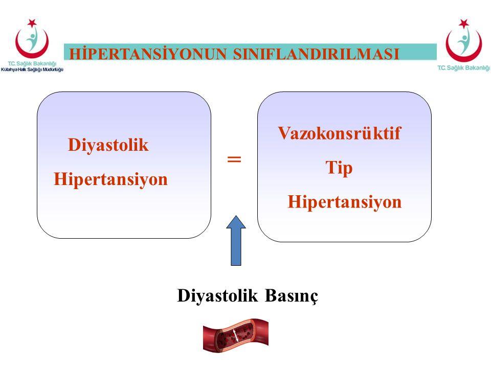 = Vazokonsrüktif Tip Hipertansiyon Diyastolik Hipertansiyon
