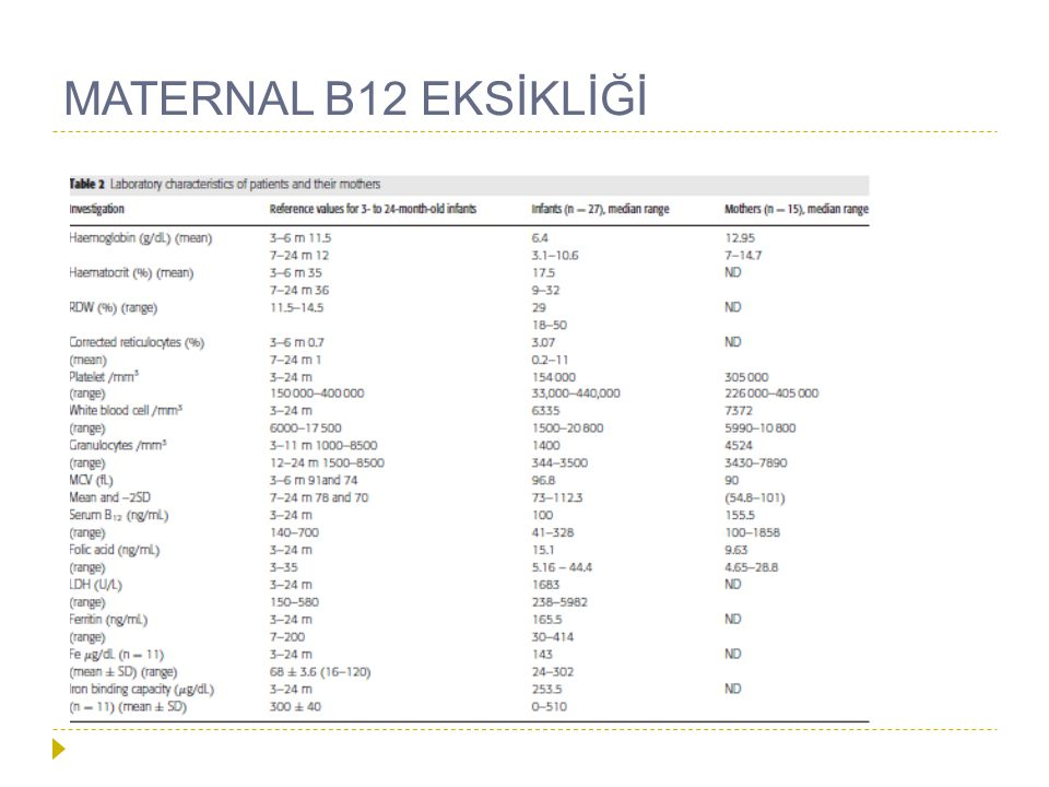 MATERNAL B12 EKSİKLİĞİ