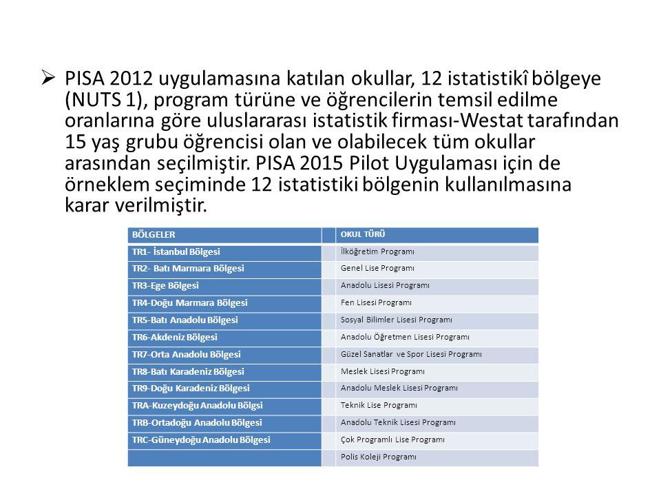 PISA 2012 uygulamasına katılan okullar, 12 istatistikî bölgeye (NUTS 1), program türüne ve öğrencilerin temsil edilme oranlarına göre uluslararası istatistik firması-Westat tarafından 15 yaş grubu öğrencisi olan ve olabilecek tüm okullar arasından seçilmiştir. PISA 2015 Pilot Uygulaması için de örneklem seçiminde 12 istatistiki bölgenin kullanılmasına karar verilmiştir.