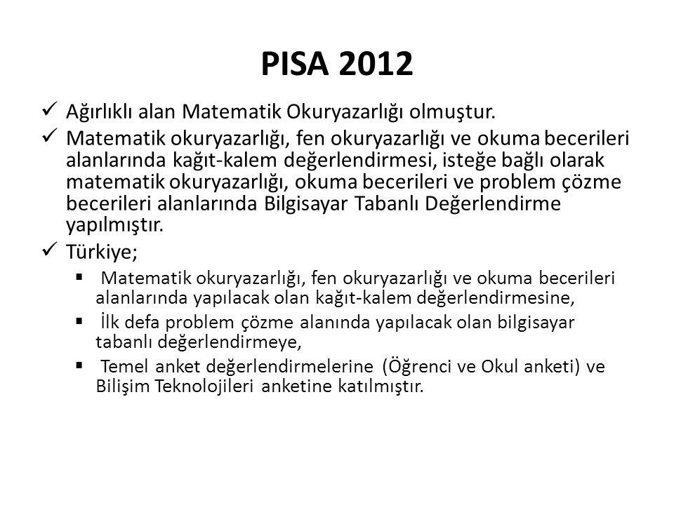 PISA 2012 Ağırlıklı alan Matematik Okuryazarlığı olmuştur.