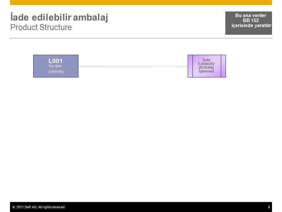 İade edilebilir ambalaj Product Structure
