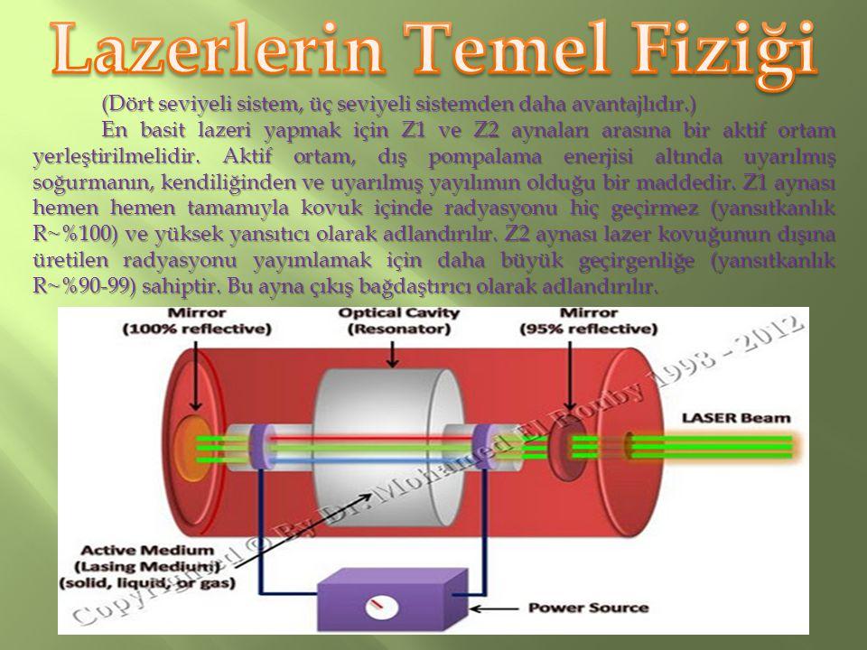 Lazerlerin Temel Fiziği