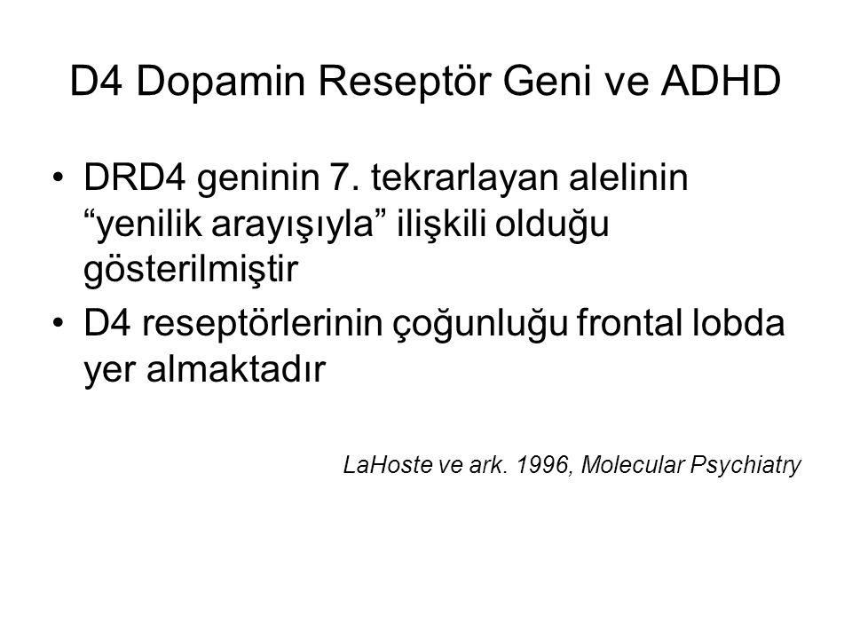 D4 Dopamin Reseptör Geni ve ADHD