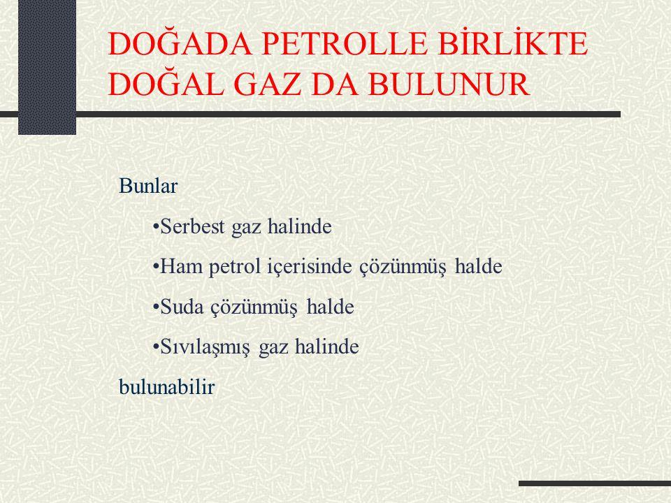 DOĞADA PETROLLE BİRLİKTE DOĞAL GAZ DA BULUNUR