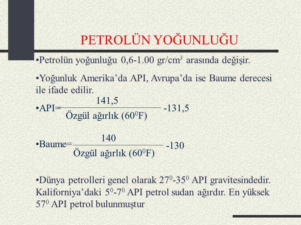 PETROLÜN YOĞUNLUĞU Petrolün yoğunluğu 0,6-1.00 gr/cm3 arasında değişir. Yoğunluk Amerika'da API, Avrupa'da ise Baume derecesi ile ifade edilir.