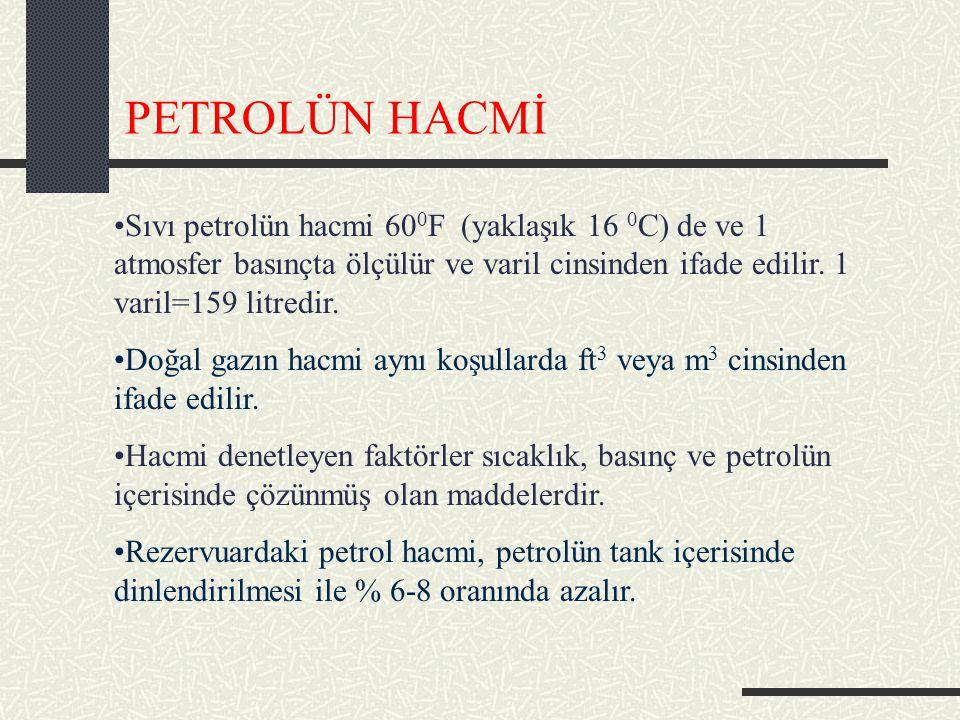 PETROLÜN HACMİ Sıvı petrolün hacmi 600F (yaklaşık 16 0C) de ve 1 atmosfer basınçta ölçülür ve varil cinsinden ifade edilir. 1 varil=159 litredir.