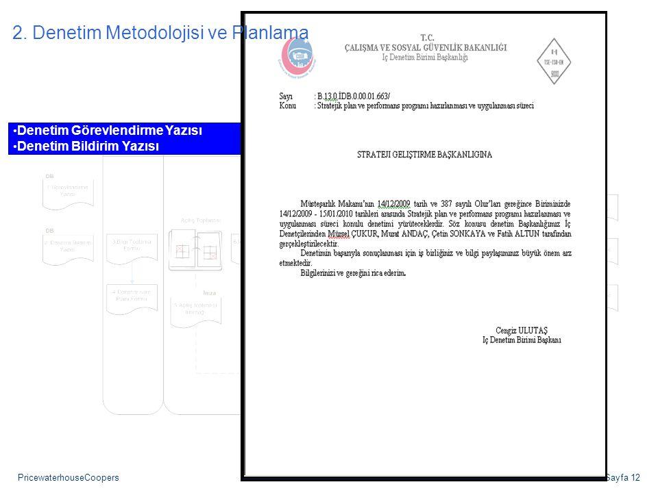 2. Denetim Metodolojisi ve Planlama