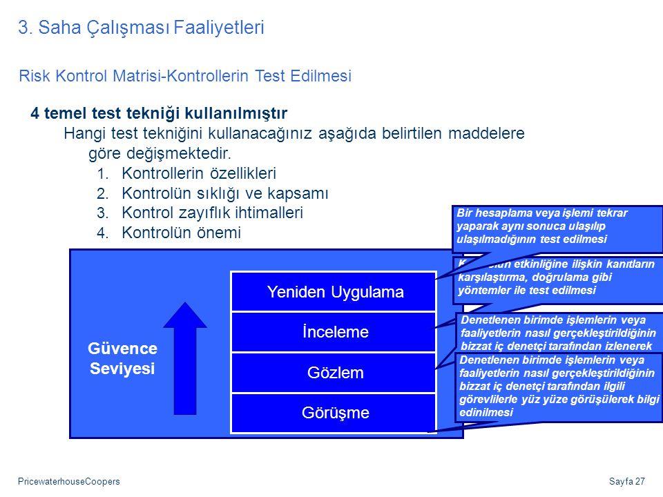 Risk Kontrol Matrisi-Kontrollerin Test Edilmesi