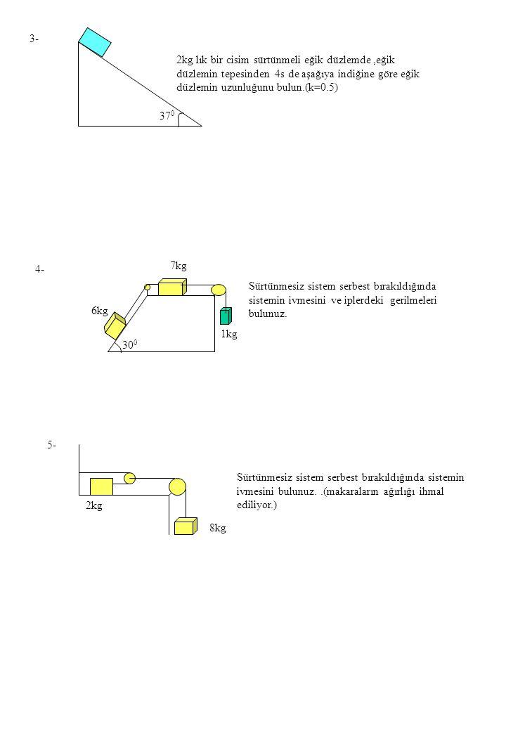 3- 2kg lık bir cisim sürtünmeli eğik düzlemde ,eğik düzlemin tepesinden 4s de aşağıya indiğine göre eğik düzlemin uzunluğunu bulun.(k=0.5)
