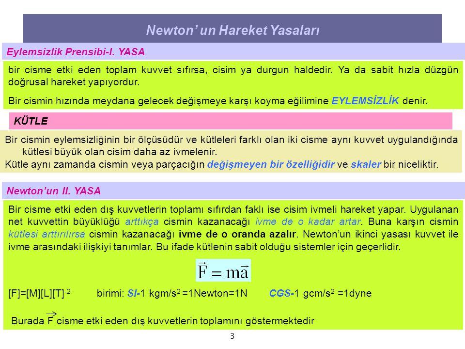 Newton' un Hareket Yasaları