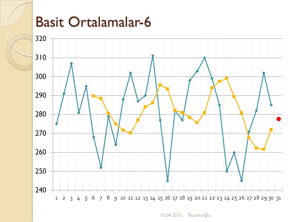 Basit Ortalamalar-6  12.04.2017 Pazarlıoğlu